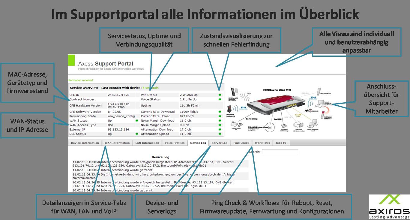 screenshot des cloud-acs supportportals